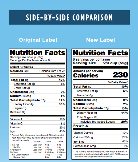 Label comparison from the FDA website